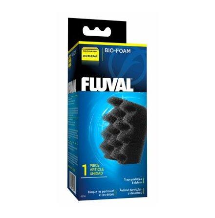 Filtermatta Bio fluval